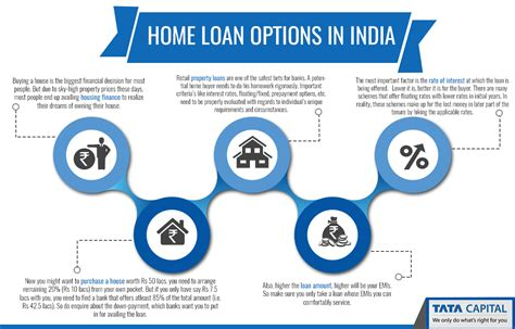 house loans in india 5 tax benefits of taking nri home loans in india nri