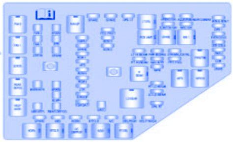 cadillac dts  main fuse boxblock circuit breaker