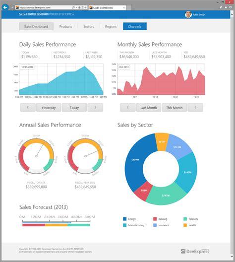 dashboard templates for asp net devexpress dxperience subscription