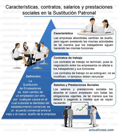 prestaciones sociales gerenciecom base para liquidar prestaciones sociales de un empleado