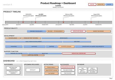 technology roadmap template free product roadmap with dashboard template visio