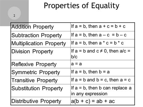 Properties Of Equality Worksheet by Algebraic Proof Chapter 2 Section Ppt