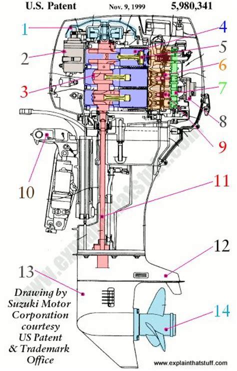 boat name design generator labeled cutaway artwork of a suzuki three cylinder