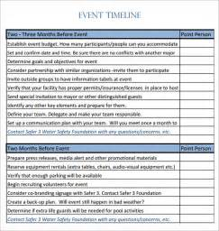 html event template event timeline 9 free documents in pdf doc