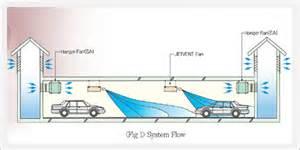 Garage Exhaust System Design Car Park Ventilation System Id 8429634 Product Details