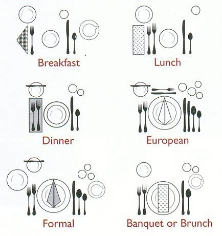 how to properly set a table wedding ideas weddings events