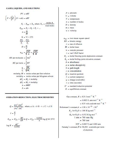 Periodic Table Test Leechemistryatbomanor Advanced Placement Chemistry