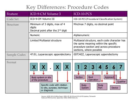c section icd 9 code icd 10 sections 28 images c section icd 10 28 images