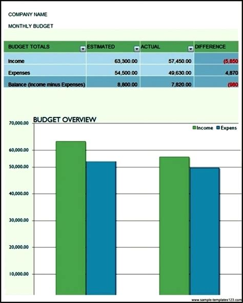 sales budget template sales business marketing budget template sle