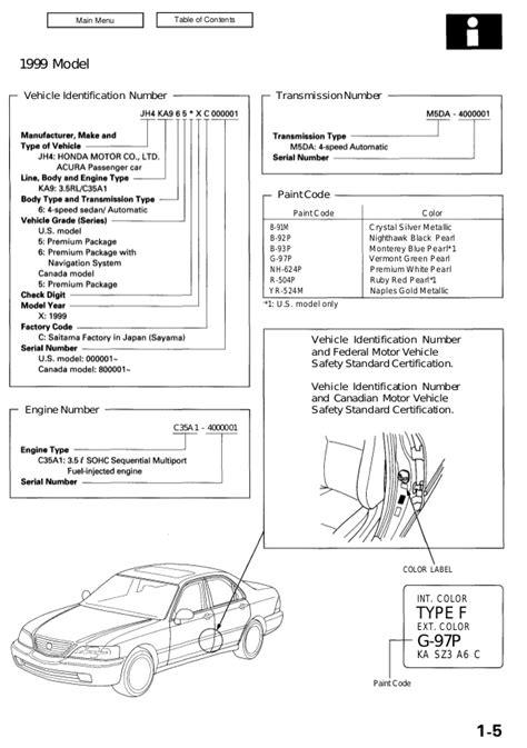 free service manuals online 1996 acura tl lane departure warning 1996 acura 3 5 rl engine diagram wiring diagrams image free gmaili net