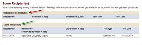 Vanderbilt Mba Program Underbrad by Application For Admission Phd Admissions Admissions