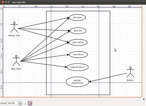 dia diagramming tool ubuntu dia a tool for drawing uml and other