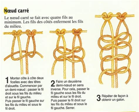 Macrame Definition - macram 233 s definition what is