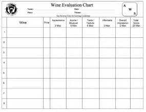 wine tasting sheet template s of wine wine competitions and awards matter