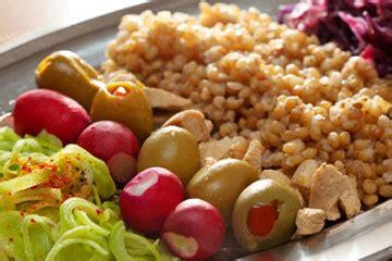 sle of mediterranean diet san diego mediterranean restaurant for sale see more san diego listed businesses on bizben