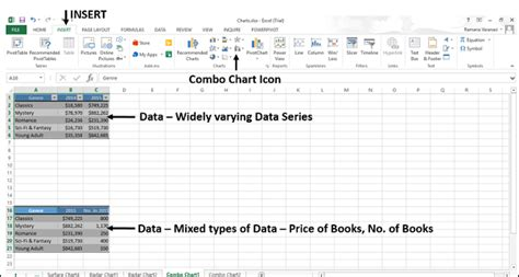 tutorialspoint excel excel charts combo chart