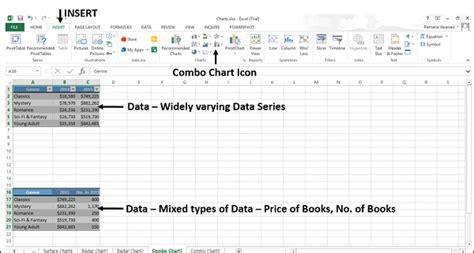 tutorialspoint exles excel charts combo chart