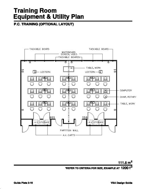 Layout Design Training | training room p c training optional layout