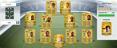 best fifa 14 ultimate team players guide for fifa 14 ultimate team