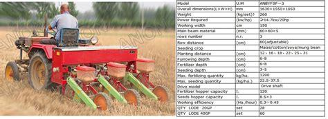 anon 2 row corn planters for sale buy 2 row corn