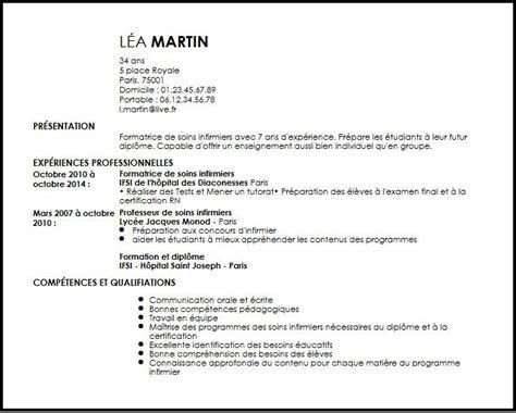 Exemple Lettre De Motivation Formateur Cv De Formateur De Soins Infirmiers Exemple Cv De Formateur De Soins Infirmiers Livecareer