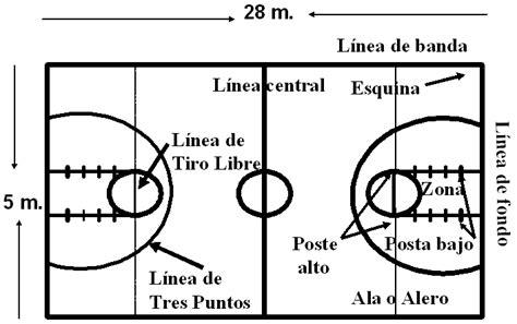cuanto cuanto mide la cancha de basquetbol cuanto mide una cancha de baloncesto imagui