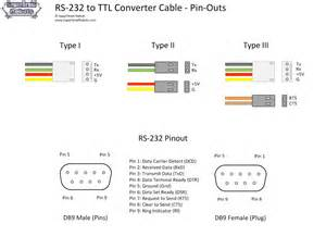 r232 ttl converters rs232 to ttl cables