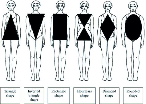 what to wear for your photoshoot body types inverse triangle shape part three personal find your body type that is best for a dress trusper
