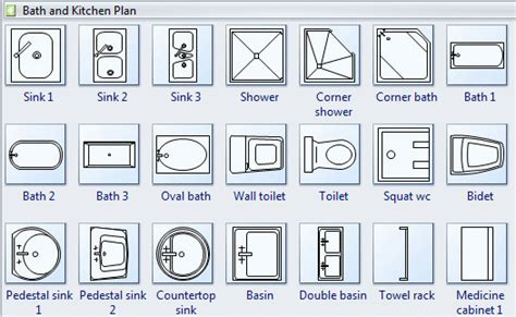 Kitchen Symbols For Floor Plans | kitchen design software a special kitchen design