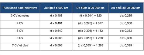 D Claration Frais R Els 5423 by Calcul Frais Km Indemnit S Kilom Triques Fichier Excel