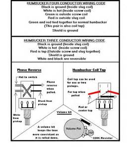 wiring diagram for fender clapton mid boost kit wiring get free image about wiring diagram