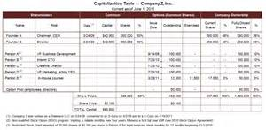 cap table template capitalization table template ebook database
