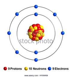 Fluorine Protons Neutrons Electrons Fluorine Stock Photos Fluorine Stock Images Alamy