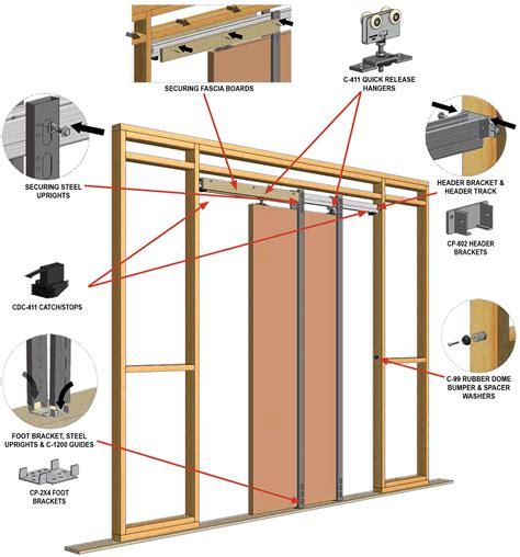 Drawing Sliding Doors On Floor Plan by Pocket Door Hardware Knc Crowderframe Type C Pocket Door