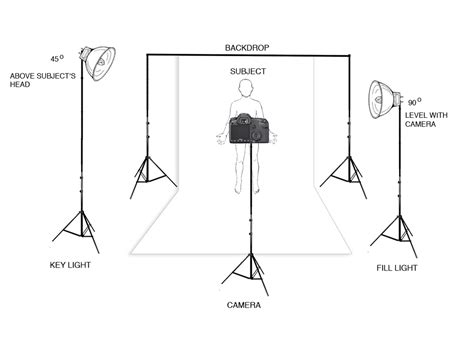 Prom Portrait Setup Workflow The Business Of How To Put Up Lights