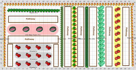vegetable garden plot layout vegetable garden plot layout vegetable garden plan for