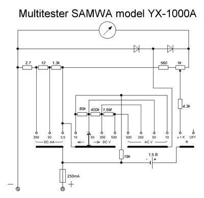 Multitester Sunwa sunwa yx 1000a