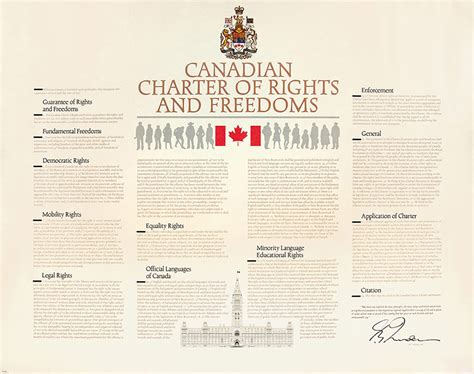 section 35 of the canadian constitution trudeau marks 35 years for the charter of rights and freedoms