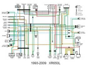 honda xl600r wiring diagram honda get free image about wiring diagram