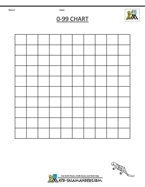 free printable empty hundreds chart basic math facts 0 99 charts