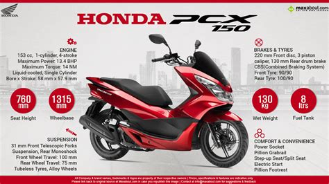 Pcx 2018 Pdf by Is Honda Going To Launch The Pcx 125 Or 150 In India