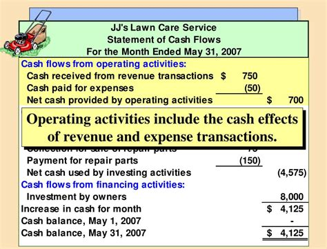 operating activities section of the statement of cash flows ppt financial a ccounting chapter 2 basic financial