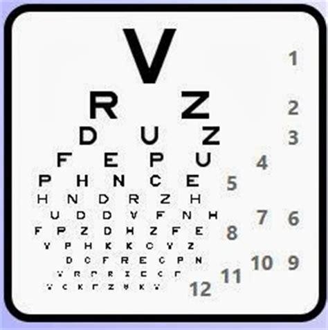 tabella lettere oculista esame per misurare la vista scuolissima