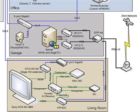 home theater system wiring diagram home theater systems