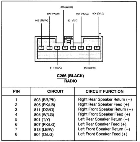 looking for 1997 f 250 speaker wiring diagram from factory