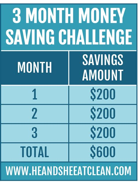 not one dollar more how to save 3 000 to 30 000 buying your next home completely new 2018 edition books 3 month money saving challenge he she eat clean