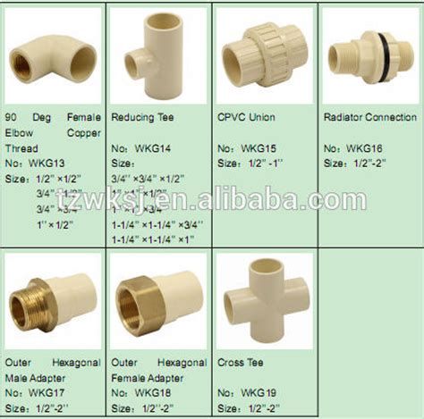 Images Of Plumbing Materials by Plumbing Materials Plastic Fittings Cpvc Reducing Ring