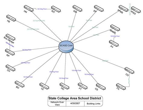 home access scasd home access scasd high school delta
