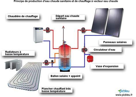 Probleme Eau Chaude Chaudiere 2371 by Chaudiere Gaz Eau Et Chauffage Chauffage Gaz Pour Atelier