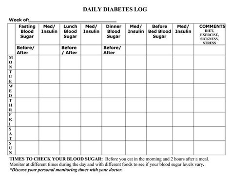 Free Blood Sugar Log Templates Printable Documents Sugar Contract Template